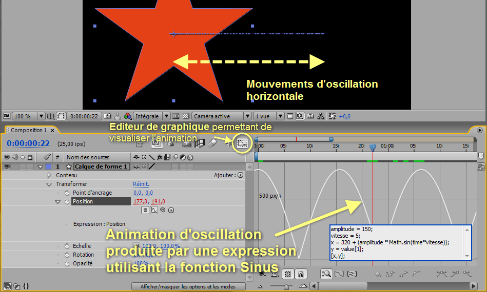 Oscillation sinusoidale After Effects