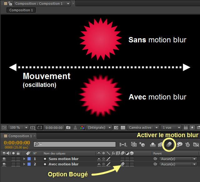 Flou de bougé (motion blur) dans After Effects