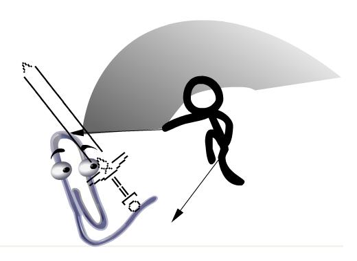 Animation VS Animator