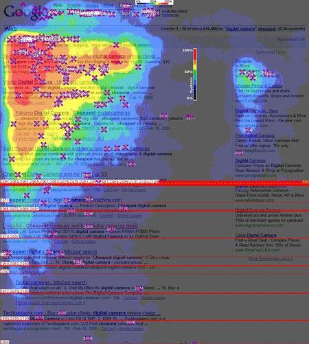 Carte de température